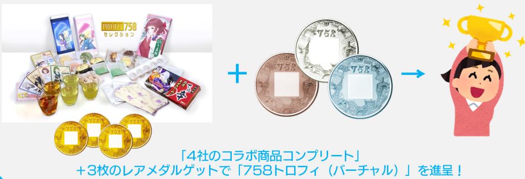 4社のコラボ商品コンプリート+3枚のレアメダルゲットで758トロフィ(バーチャル)を進呈!